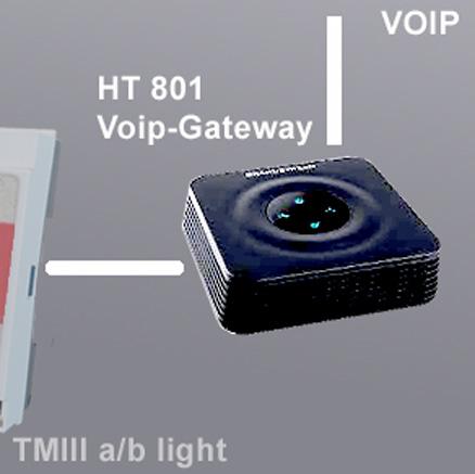 IP-Domkamera für Fritzfon