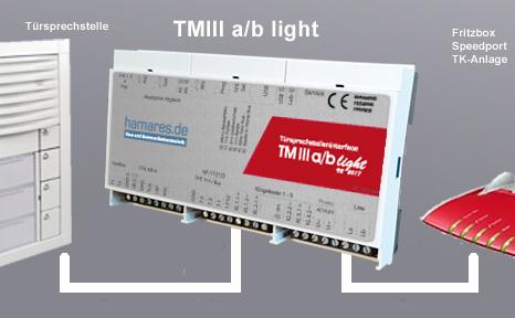 Schematische Darstellung TM III a-b light